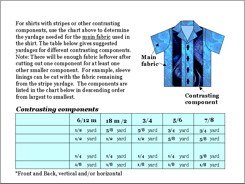 Sew Baby Bowling Shirt By Scientific Seamstress